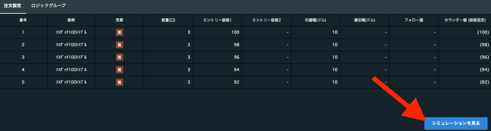 トライオートETF注文設定